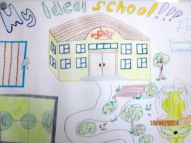 Как сделать проект по английскому языку 7 класс про школу